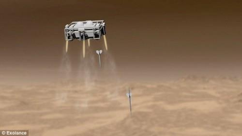 Поиски жизни на Марсе в грунте