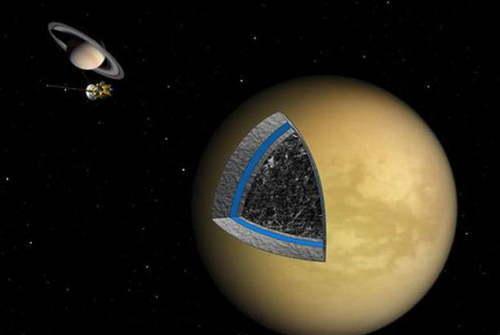 Океан под поверхностью Титана