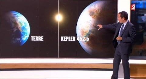 Потенциально обитаемая планета Kepler 452b