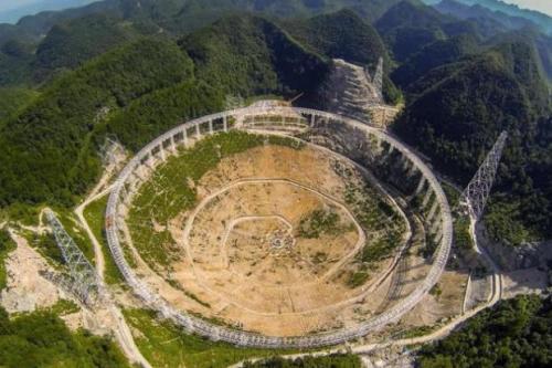 Самый большой телескоп в Китае