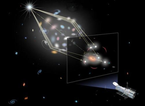 Кеплер и гравитационные линзы