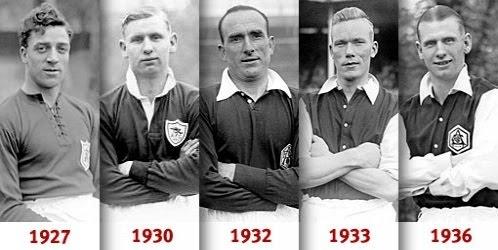 Эволюция футбольной формы