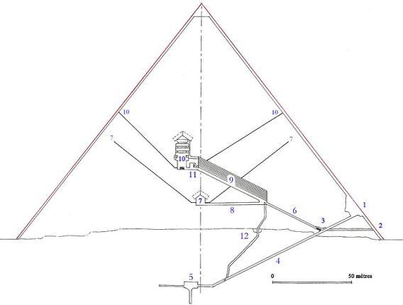 Тоннели в пирамиде Хеопса